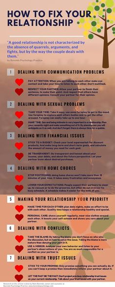 How to fix a relationship, handy tips.