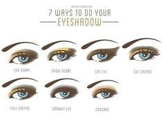 """What kinds of different eyeshadow """"shapes"""" are there?"""