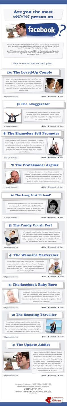 Top 10 Most Annoying Social Media User Types - Automotive Digital Marketing Professional Community Who and what annoys you the most on Facebook?      Is it the loved up couple?     The shameless self promoter?     The update addict?     The vendor that posts the same product pitch over and over again?  The ADM Professional Community wants to hear your views and experiences in the comments below...