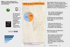 Create Infographics Using Google Draw