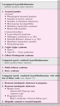 Jaundice In Newborns Causes And Pathway Of Bilirubin
