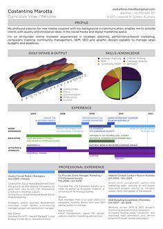 Resume by Costantino Marotta, via Behance