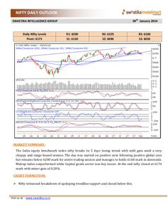 Nifty Daily Outlook for 09th january 2014 by research4u via slideshare
