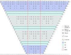 Skotsk sjal | Strikkeglad.dk Periodic Table, Periodic Table Chart, Periotic Table