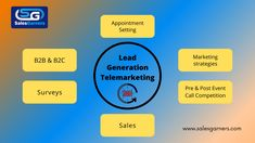 Pre And Post, Lead Generation, Competition, Relationship, Marketing, Business, Store, Business Illustration, Relationships