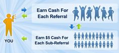 Become Dreamhost Affiliate