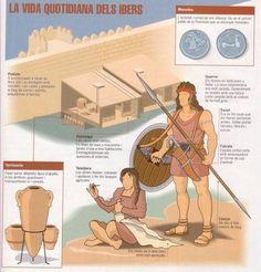 Iberos Celtic Nations, Greek Men, Empire, Human Dna, Iberian Peninsula, Hunter Gatherer, Mystery Of History, Carthage, Arm Armor