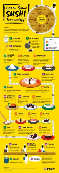 What You Probably Don't Know About Sushi