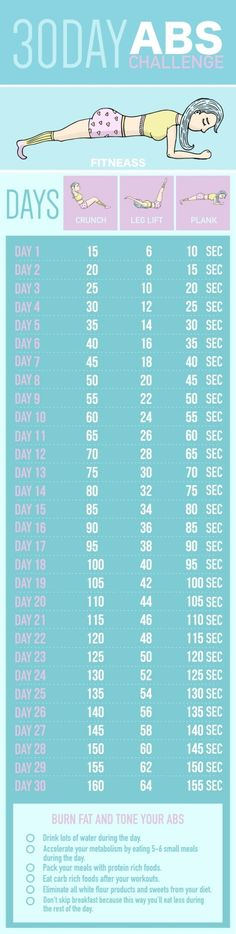Join the 30-day abs challenge to burn that stubborn belly fat, and get more pronounced and toned abs. It is much easier than you think if you are consistent and determined. The abdomen is one of the most trained muscle groups among fit people. And abs popularity is due to the desire to tone and flatten the belly so that the … by bleu.