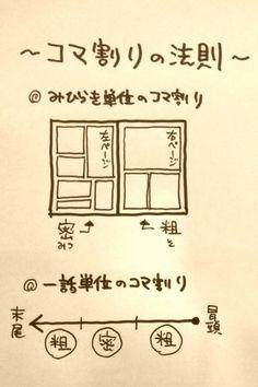 Manga Drawing Tutorials, Drawing Techniques, Drawing Tips, Drawing Reference, Art Tutorials, Comic Tutorial, Make Tutorial, Comic Drawing, Manga Pages