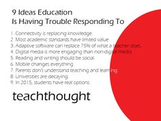 9 Ideas Education Is Having Trouble Responding To