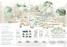No.37 原田爽一朗(フリーランス) Architecture Presentation Board, Portfolio Presentation, Architecture Board, Architecture Design, Presentation Boards, Space Frame, Landscape Drawings, Panel, Urban Design