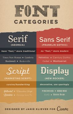 Canva_font-types-infographic