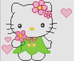 Hello Kitty tapestry graph.