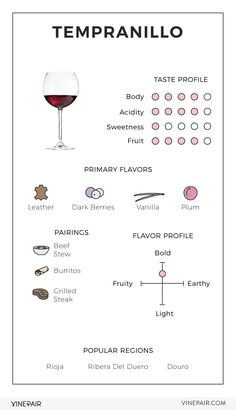 An Illustrated Guide to Tempranillo wine [INFOGRAPHIC] To create wine, a grapes will be primary Wine Infographic, Wine Facts, Wine Chart, Wine Varietals, Wine Folly, Chateauneuf Du Pape, Spanish Wine, Spanish Food, Wine Education
