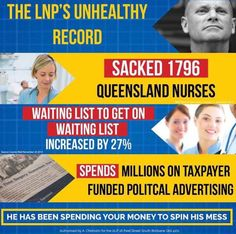 Queensland's LNP has an unhealthy record when it comes to health.