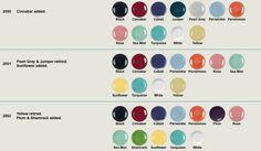 Fiesta colors