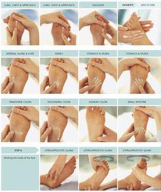 Massage Tips, Massage Benefits, Facial Massage, Foot Massage, Massage Therapy, Facial Benefits, Acupressure Massage, Acupressure Treatment, Reflexology Massage