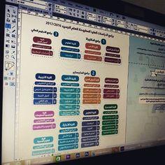 #indesign #design #my_design  #book #newspaper #infographic #انديزاين #تصميم #تصميمي #كتاب #مجلة #انفوجرافيك #انفوجرافيكس