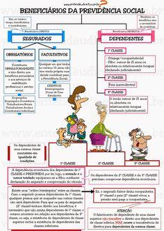 BeneficiáRios Da PrevidêNcia Social