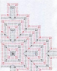 Crochet Ripple Afghan, Crochet Square Blanket, Crochet Square Patterns, Crochet Mandala, Crochet Diagram, Crochet Chart, Crochet Basics, Crochet Blanket Patterns, Crochet Motif