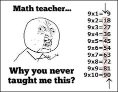 Math Teacher, Why you never taught me this? by Shafky, via Flickr