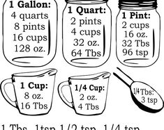 Mason jar, measurement conversion chart.