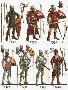 evolution of European medieval suit of armor Medieval Weapons, Medieval Knight, Medieval Fantasy, Armadura Medieval, Military Art, Military History, Knight Armor, Fantasy Armor, Dark Ages