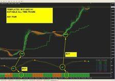 R006 Extreme Profit M15 H1 System Forex Indicator For Metatrader 4