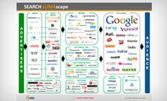 Search-LUMAscape-Featured-Image
