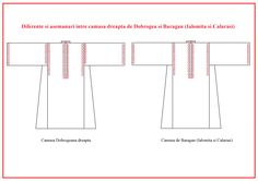Croiala camasa dreapta specifica din Dobrogea si Campia Dunarii Bar Chart, Mai, Romania, Blouse, Embroidery, Bar Graphs, Blouses, Woman Shirt, Hoodie