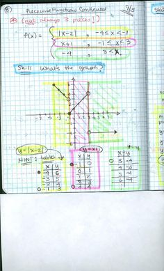 using different colors to show each part of piecewise functions