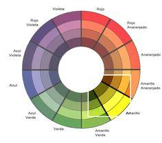 Si optamos por un look casual, muy natural, entonces debemos utilizar los tonos que están alrededor de nuestro color de ojos. Estos son los tonos 'nude', beiges, marrones claros, anaranjados, verde oliva, amarillos, dorados. Para que quede clarísimo y libre de complicaciones, son los tonos que están dentro del recuadro blanco en la imagen que adjunto ;)