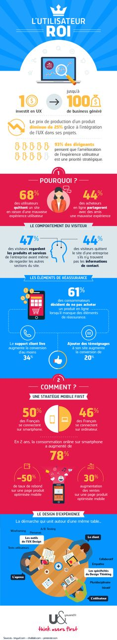 Infographie_UX_un_in