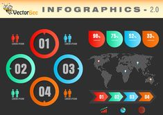 link to free vectored infographic elements Circle Infographic, Chart Infographic, Process Infographic, Timeline Infographic, Infographic Templates, Infographics, Timeline Design, Bar Graphs, Web Banner