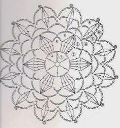 crochet chart for Crochet motif nr 7 ---- Anabelia craft design: Crochet doilies and lace motifs Crochet Doily Diagram, Crochet Doily Patterns, Crochet Chart, Crochet Squares, Thread Crochet, Crochet Doilies, Crochet Flowers, Crochet Lace, Crochet Stitches