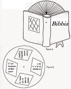 gioco sulle principali caratteristiche della Bibbia (usare un fermacampione)