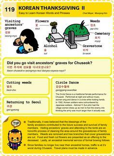 Easy to Learn Korean 119 - Korean Thanksgiving Korean Phrases, Korean Words, How To Speak Korean, Learn Korean, Korean Thanksgiving, Learn Hangul, Korean Alphabet, Korean Lessons, Korean Language Learning