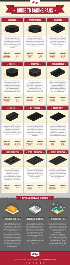 11 Charts Everyone Who Ever Plans on Baking Needs to Save/Print/Bookmark/Pin…