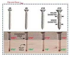 Q & A: Why Predrill Screw Holes? - Woodworking Shop - American Woodworker
