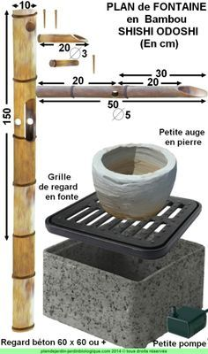 Aquaponics – Faire une fontaine en bambou : plan de montage d'un shishi odoshi… Bamboo Water Fountain, Diy Fountain, Garden Fountains, Outdoor Fountains, Small Japanese Garden, Japanese Garden Design, Aquaponics Diy, Aquaponics System, Zen Garden Design