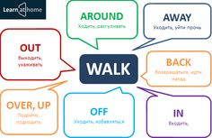 Phrasal verb WALK #Phrasalverbs #Englishgrammar