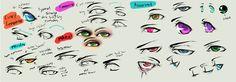 Como desenhar mangá: Detalhes do rosto realista + desculpas