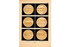 Views of Jupiter, 1887