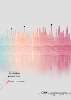 CBN: Sound Waves