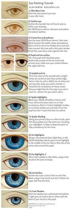 Eye painting tutorial via katcanpaint.com