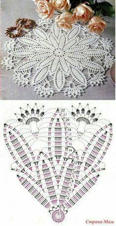 New Ideas For Crochet Rug Diagram Lace Doilies Crochet Dollies, Crochet Diy, Thread Crochet, Irish Crochet, Crochet Stitches, Crochet Ideas, Crochet Poncho, Crochet Doily Diagram, Crochet Doily Patterns