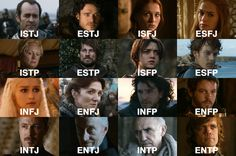 game of thrones mbti types - Google Search