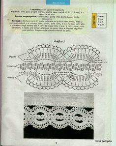 Ponto a Ponto: Crochê - Barrado em Crochê #1