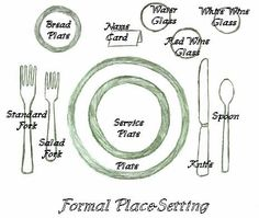 Image result for table settings english and european  sc 1 st  Pinterest : russian table settings - pezcame.com